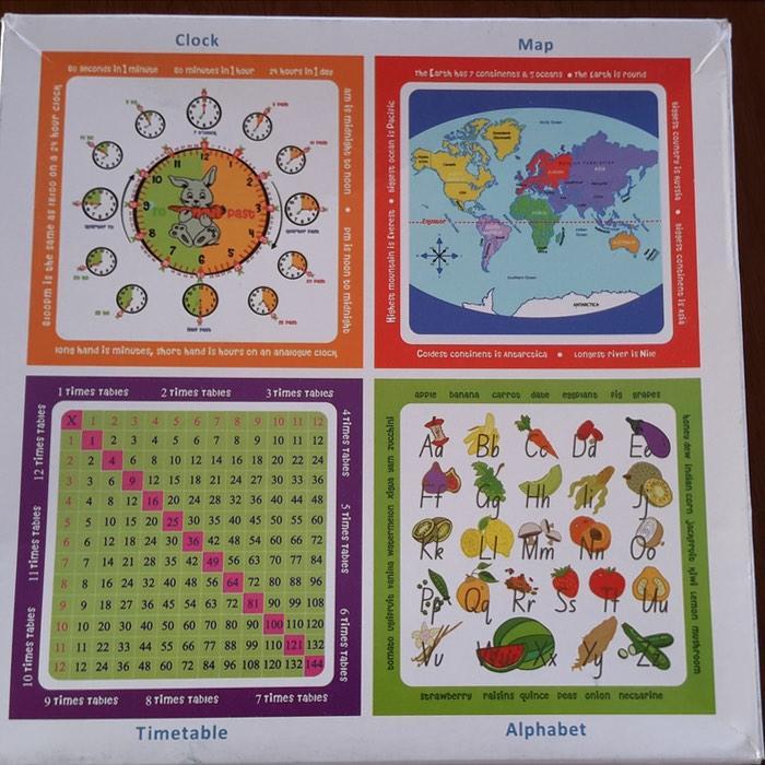 educational-plates