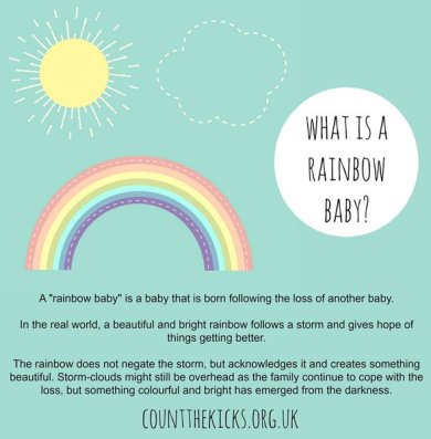 What is a rainbow baby graphic