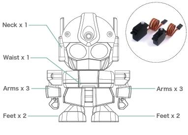 Raspberry Pi B Wiring Diagram Raspberry Pi GPIO Wiring