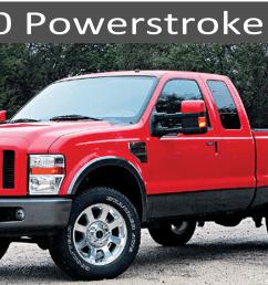 03 07 ford 6 0 powerstroke diesel parts 08 10 ford 6 4 powerstroke diesel parts  [ 1768 x 1095 Pixel ]