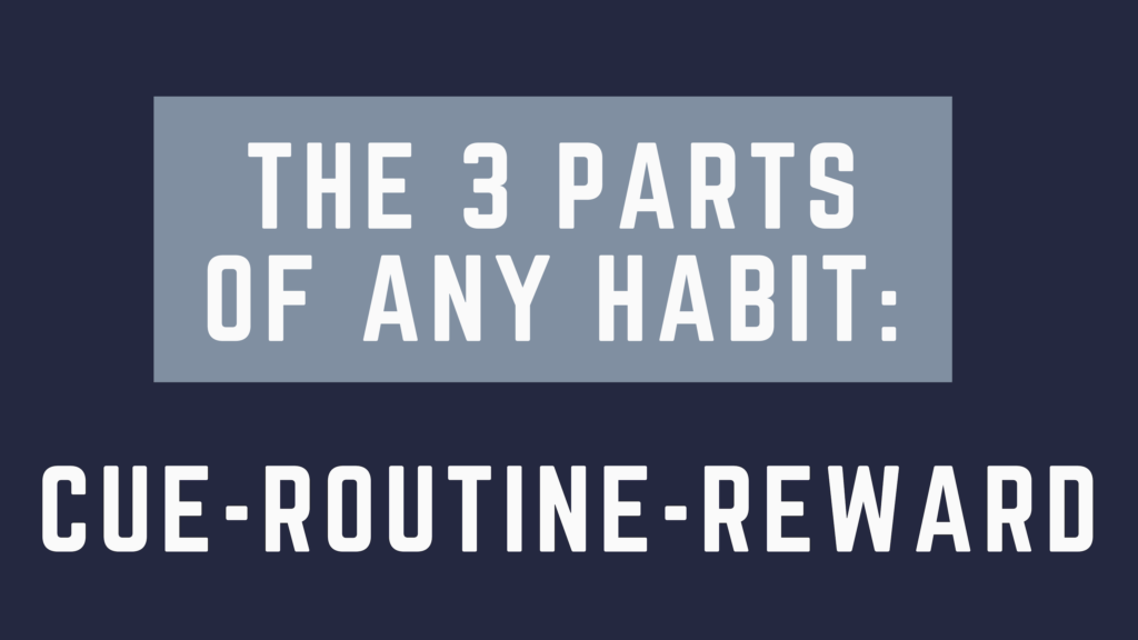 three parts of a habit