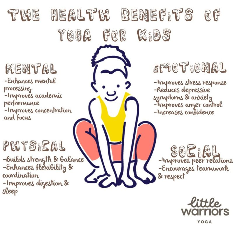 The Benefits Of Yoga For Young Boinds Little Warriors