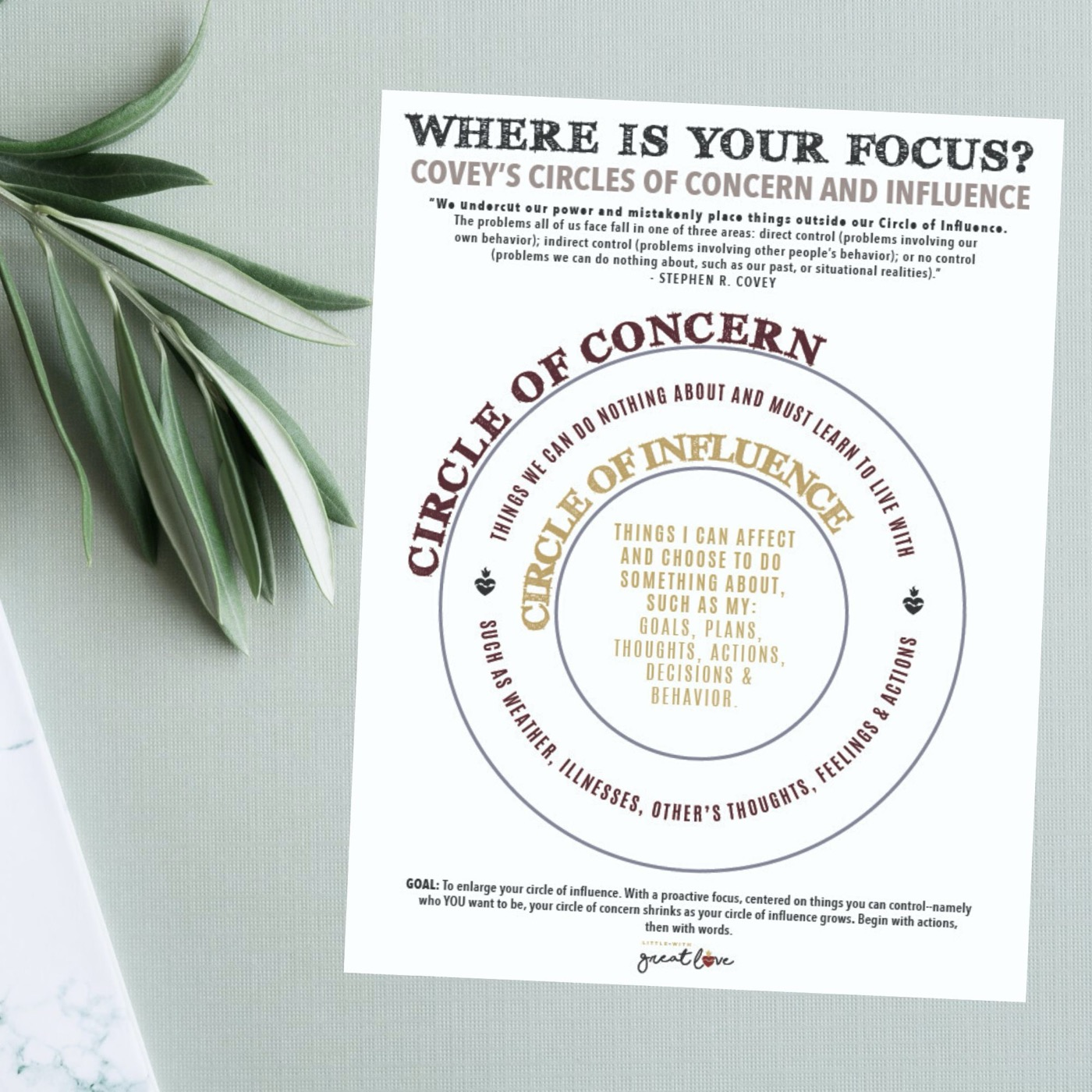 Circle Of Influence Free Download Printable