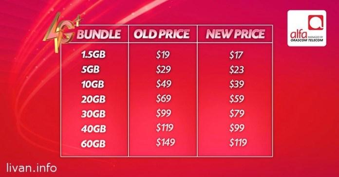 Компания Альфа уменьшила стоимость на мобильный интернет