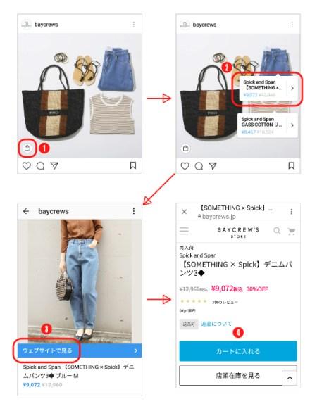 ショッピング機能の手順