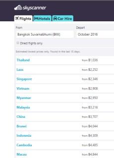 Skyscanner Flights, Best Thai VISA Runs from Bangkok Thailand