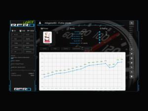 Racingfr-online, l'outil de suivi