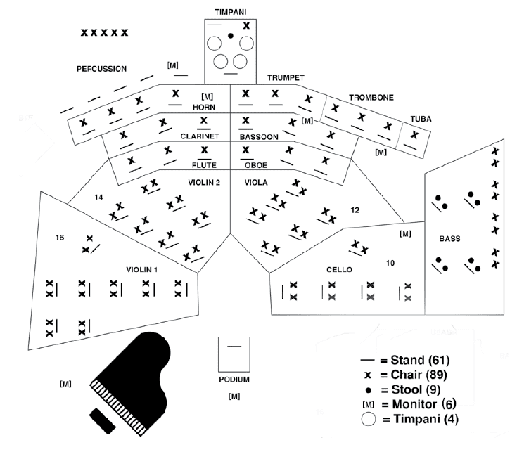 How to Set Up for a Concert