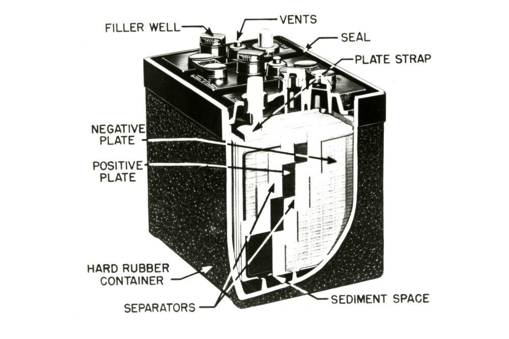 medium resolution of 1953 car battery illustration