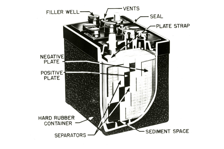 hight resolution of 1953 car battery illustration