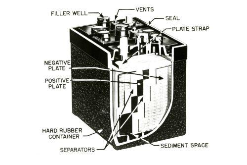 small resolution of 1953 car battery illustration