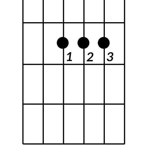 small resolution of a major guitar chord