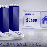 Scottsdale homes median sales price August 2018