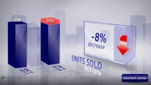 Scottsdale home sales October 2018