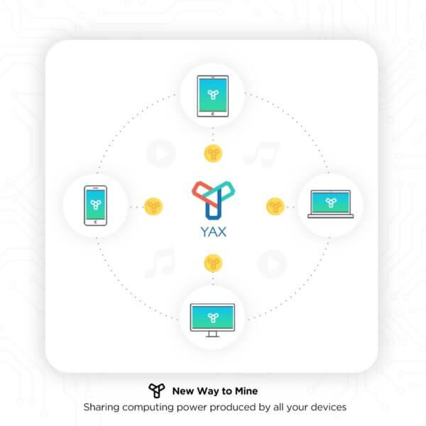 YAX Announces Token Sale for Platform Set to Revolutionize the Online Advertising Industry