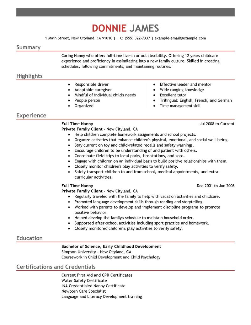 Full Resume Examples Examples Of Resumes