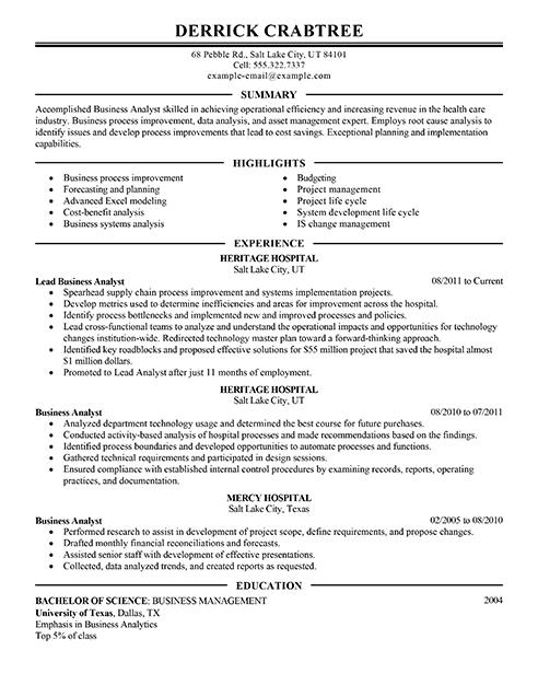 data analyst resume work experience