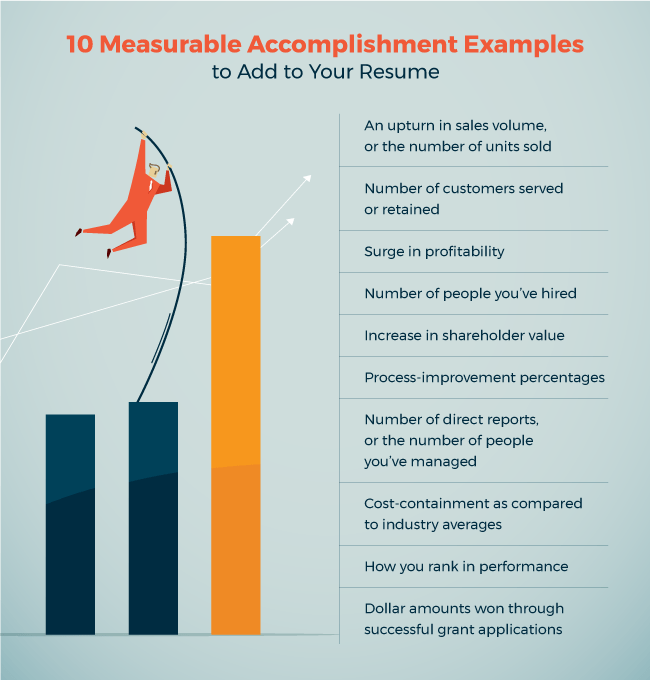 How To Add Measurable Accomplishments Examples To Your