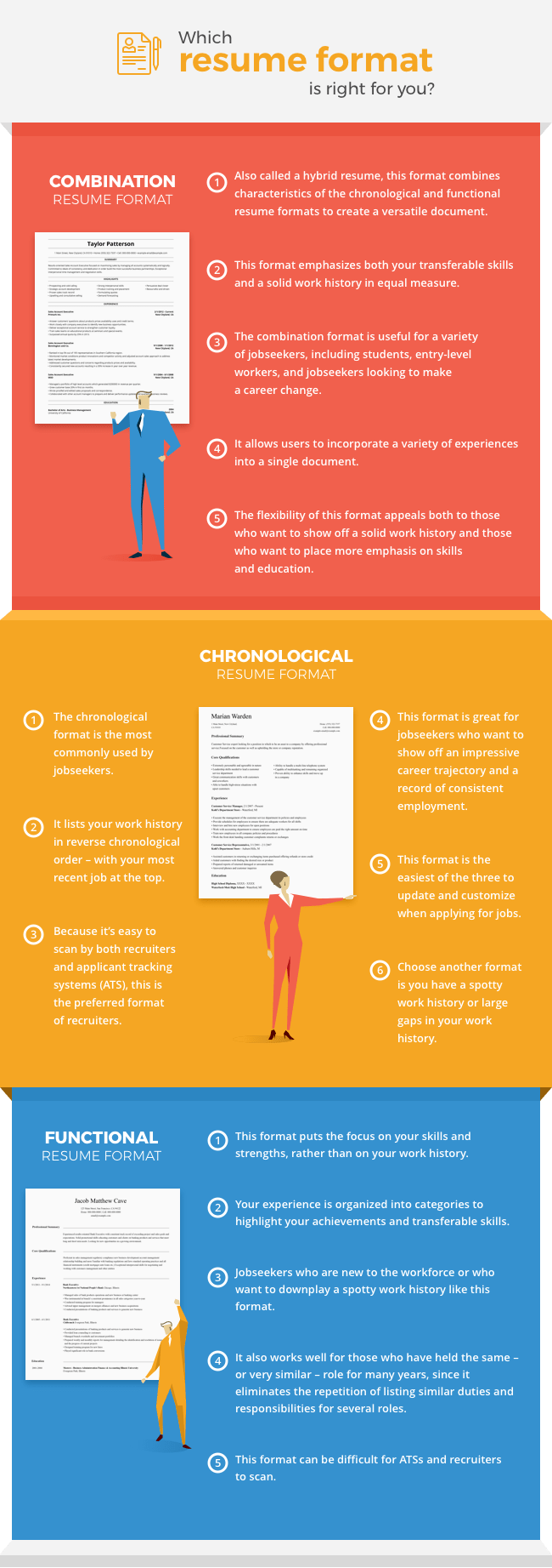 Which Resume Format Is Right For You?