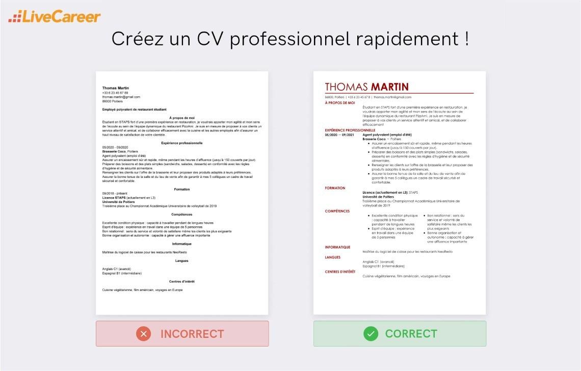 image modele de cv employe libre service lettre de presentation