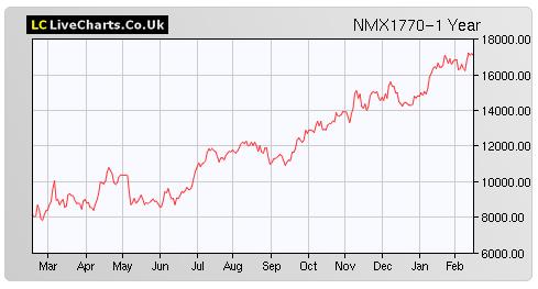 mining-index