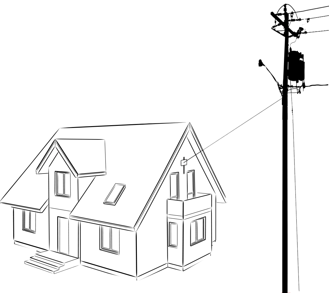 home network wiring from beginning to end