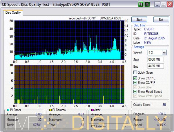 Lite-on LDW-811S Firmware