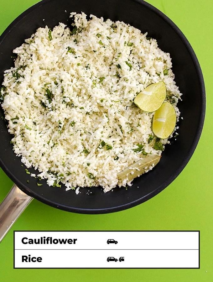 Carbon footprint of cauliflower rice