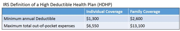 Definition of a High Deductible Health Plan