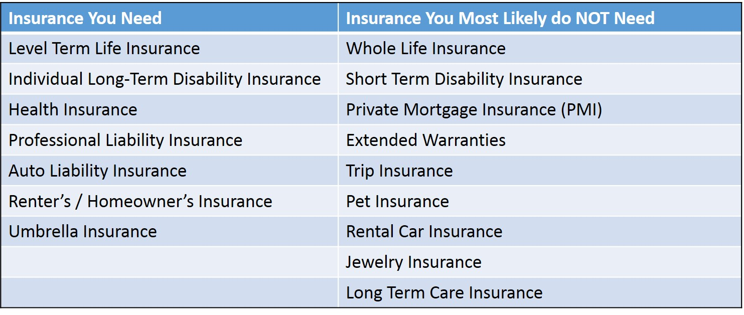 Long Term Disability Insurance Quote Amusing Provider Plus