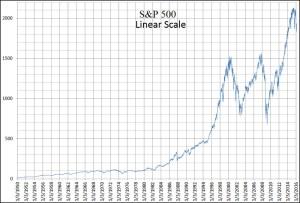 How to Emotionally Prepare for a Market Crash
