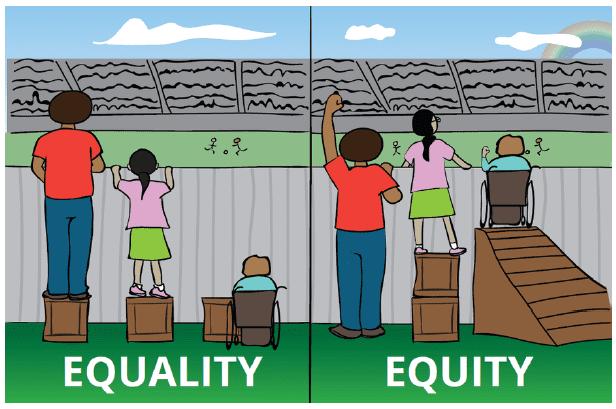 lane equity coalition lec