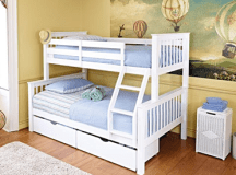 Top Tips on Choosing the Perfect Bed for your Children ...