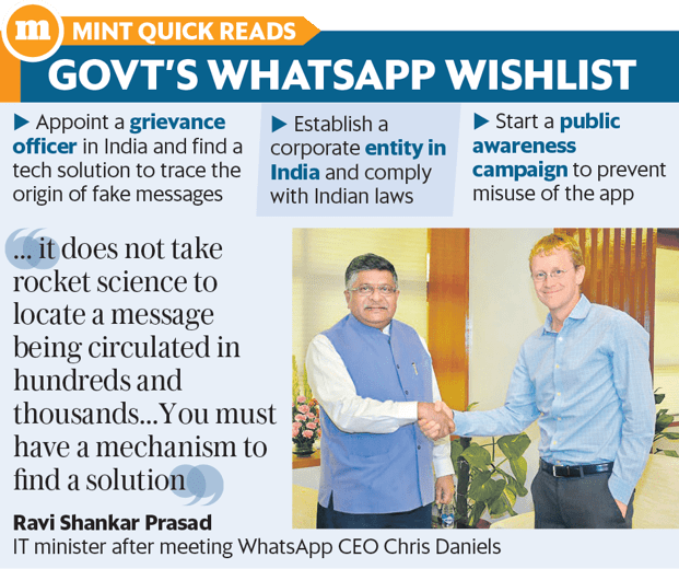 Whatsapp will suspend and block the account for reasons listed below – as per directive from GOI