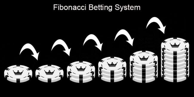 How to Use Casino Fibonacci System