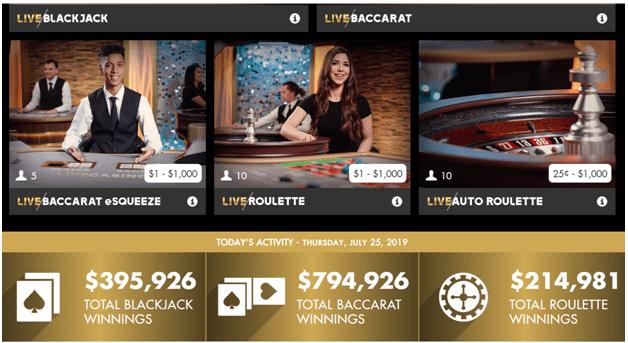 Live Casino odds