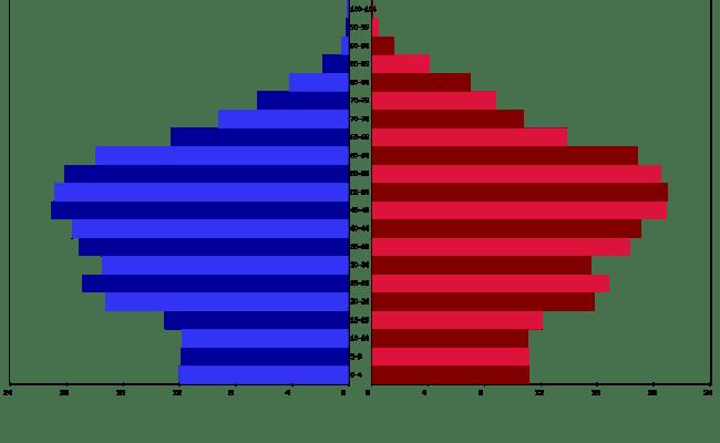 Live South Korea Population Clock 2020 Polulation Of South Korea Today