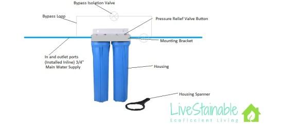Filter Installation Diagram