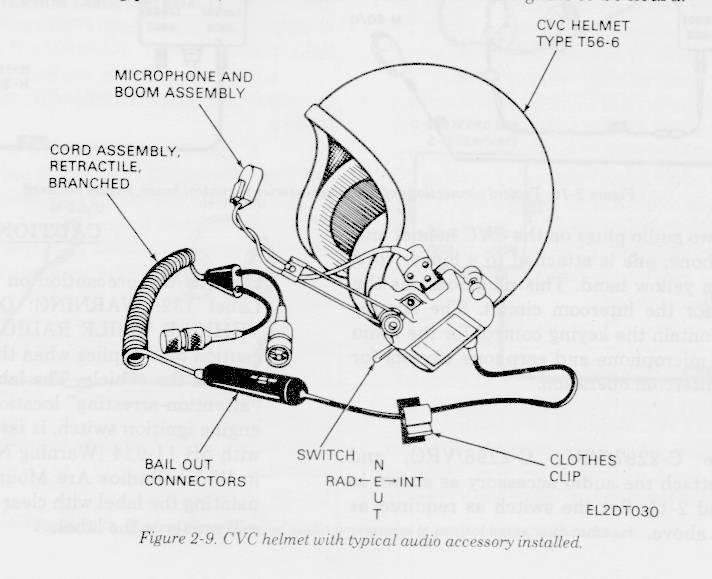 2004 F650 Fuse Panel Diagram