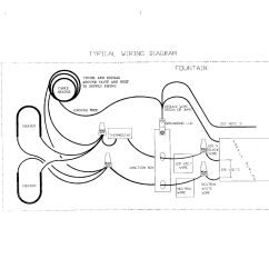 Typical Wiring Diagram 1990 Jeep Wrangler Radio For Waterers And Fountains