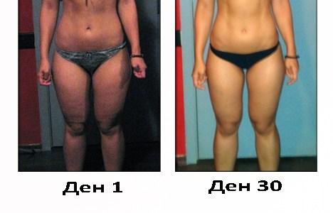 Проект: Постигнете максимални резултати за 30 дни! [ReLoaded]