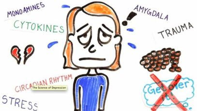 the-science-of-depression-asap-science-explained-medical-condition-why-video