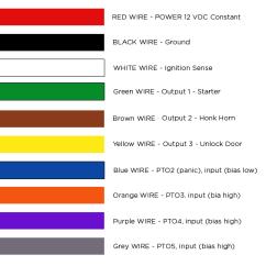 Basic Auto Ignition Wiring Diagram Ford Ranger 1999 Rtv5 | Liveviewgps