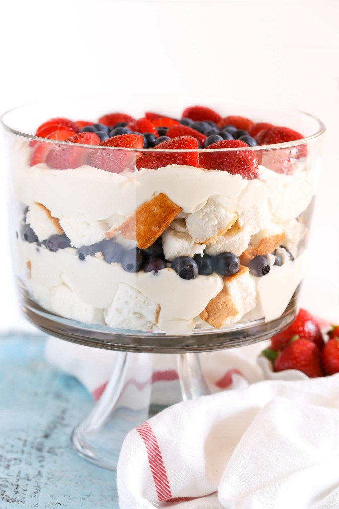 No bake berry cheesecake trifle live well bake often angel food cake layered with an easy no bake cheesecake filling and fresh strawberries and blueberries this no bake berry cheesecake trifle is such a forumfinder Image collections