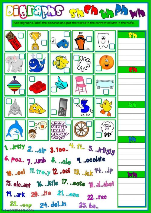small resolution of 33 Sh Ch Th Worksheet - Worksheet Resource Plans