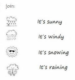 English Exercises: What´s the weather like