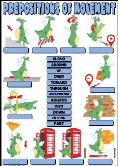 English Exercises Prepositions Of Movement