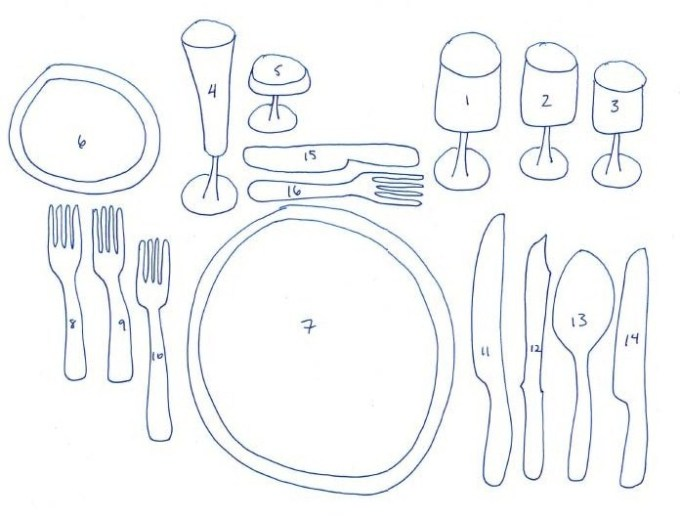 place setting .......very formal (2)