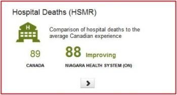 hospital deaths