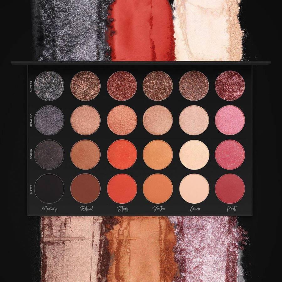 Makeup favorites -- January 2020